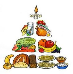 potravinová pyramida ministerstva zdravotnictví - Hledat Googlem Bowser, Healthy Eating, Drinks, Fictional Characters, Eating Healthy, Drinking, Beverages, Healthy Nutrition, Clean Foods