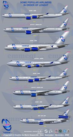 Aircraft Size comparison of Airbus and Boeing. Commercial Plane, Commercial Aircraft, Jets, Air Machine, Passenger Aircraft, Civil Aviation, Jet Plane, Private Jet, Air Travel