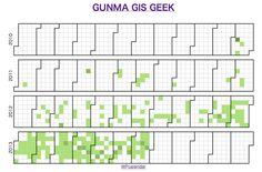 【D3.js + node.js】 ブログのデータをGithub風のカレンダーに表示する