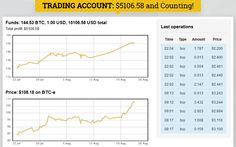 $5000 profit reached by BtcBot http://topgoldforum.com/topic/33007-btcbot-is-making-profit-in-2013/