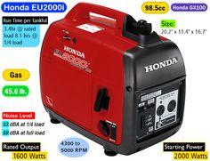 Honda EU2000i Inverter Generator | Everything You Need To Know