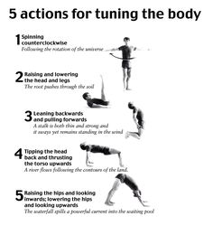 The 5 Tibetan Rites with commentary