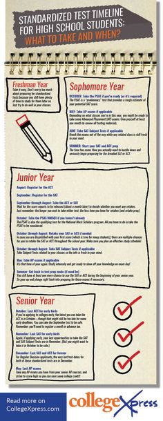 Standardized Test Timeline for High School Students What to Take and When Standa… - Vorschule und Schule High School Hacks, Life Hacks For School, School Study Tips, In High School, High School Students, I School, School Tips, Senior Year Of High School, School Stuff