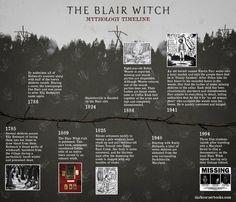 Blair Witch Mytology.jpg