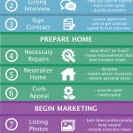 10 Real Estate Agent safety tips