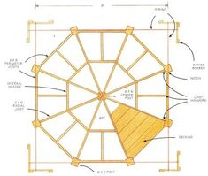 A Gazebo: Your Own Backyard Sanctuary - DIY Overview of Gazebo DeckOverview of Gazebo Deck Diy Gazebo, Gazebo Plans, Garden Gazebo, Diy Patio, Garden Paths, Woodworking Plans, Woodworking Projects, Octagon House, Picnic Table Plans