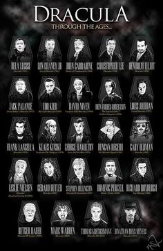 Dracula Through the Ages