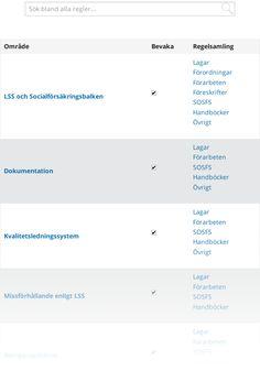 Regelbevakning.se Appar, Documentary