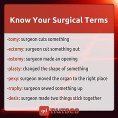 -tomy = surgeon cuts something -ectomy = surgeon cut something out -ostomy = surgeon made an opening -plasty = changed the shape of something -pexy = surgeon moved the organ to the right place -rraphy = surgeon sewed something up -desis = surgeon made two Nursing School Notes, Nursing Schools, Medical School, Cna School, Nursing School Humor, Pharmacy School, Pseudo Science, Nursing Tips, Nursing