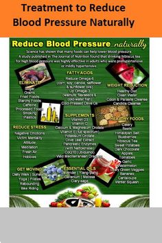 Treatment to Reduce Blood Pressure Naturally