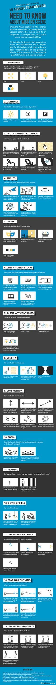 Learn 15 Key Elements of Mise en Scene from This Handy Infographic In dieser praktischen Infografik lernen Sie 15 Hauptelemente von Mise en Scene Beau Film, Film Class, Film Tips, Films Cinema, Photographer Needed, Film Studies, Media Studies, Digital Film, Photoshop