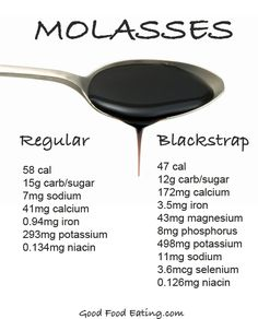 10.21.2013 OG PIN: molasses...its not slow BTW! Whoever made up that cliche is an idiot & a liar! :-) ...made a breakfast of oatmeal, milk, blkstrap molasses, golden raisins & vanilla extract this morning...for the first & last time - it was the most wonderful healthy breakfast experience that I never want to have again :-)