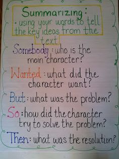 Summarizing...anchor chart...easy way to break it up for students