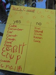 Letter of the week ~ Letter C ~ C Chart