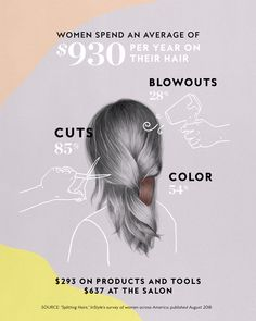 We asked women across the country all about their hair and it turns out that there's a lot tangled up in how women think about their hair —… Hair Color And Cut, New Hair Colors, What Women Want, Instyle Magazine, American Women, Real People, Hair Type, Face And Body, Editorial Photography