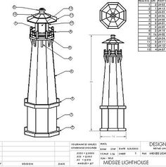 DIY WOOD LIGHTHOUSE WOODWORKING PLANS PROJECT