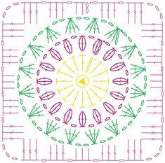 este patrón lo saqué de Pinterest