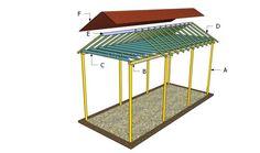 Building a rv carport