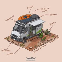 Vanlife Illustration Due to an overwhelming demand I will be limiting the illustrations to 3 per week of each type. If this one is sold out flick me a message or maybe consider one of the other types. Led time is currently 1 – 3 weeks Are Custom Camper Vans, Custom Campers, Vintage Campers, Bus Life, Camper Life, 4x4 Camper Van, Kombi Motorhome, Campervan, Sprinter Van