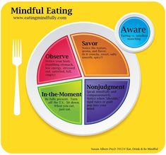 mindful eating with http://silverthreading.com on Mindful Monday