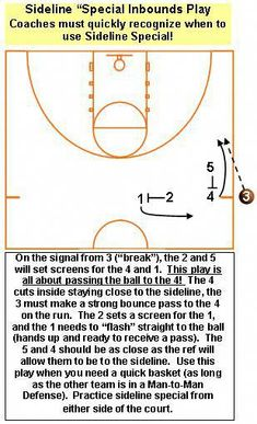 How To Become Great At Playing Basketball. For years, fans of all ages have loved the game of basketball. There are many people that don't know how to play. Youth Basketball Drills, Basketball Shorts Girls, Basketball Tricks, Basketball Practice, Basketball Wives, Basketball Workouts, Basketball Quotes, Basketball Coach, Love And Basketball