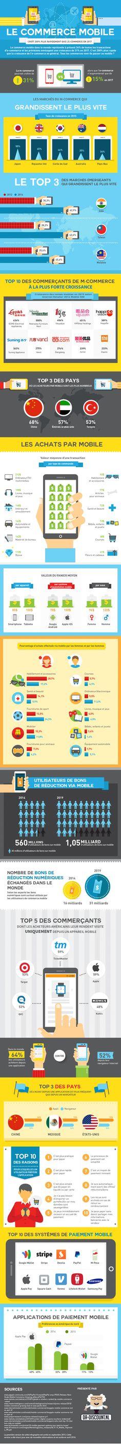 infographie m commerce