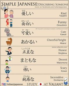 Describing someone Japanese Verbs, Japanese Phrases, Study Japanese, Japanese Culture, Learning A Second Language, Japanese Language Learning, Learn Japanese Words, Japanese Symbol, Turning Japanese