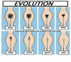The Evolution of the Bikini Wax