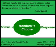 Viktor Emil Frankl, MD, PhD was an Austrian neurologist and psychiatrist as well as a Holocaust survivor. Frankl became one of the key figures in existential therapy and a prominent source of inspiration for humanistic psychologists.  I can help my profile http://www.amazon.com/Cheryl-MacDonald/e/B00UI9528S?ref_=pe_1724030_132998060 http://healthpsychology.org/life-with-health-psychology-of-san-diego/