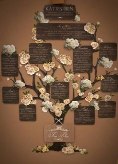 27 Unique Wedding Seating Charts Ideas | Weddingomania www.UniquelyYouMT.com  COULD DO A FAMILY TREE LIKE THIS!