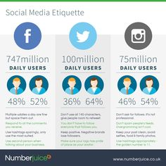 Social Media Etiquette Infographic Social Media Etiquette, Business Tips, Infographic, Day, Infographics, Info Graphics