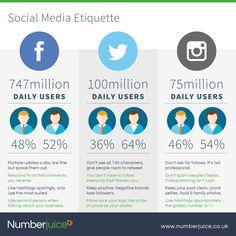 Social Media Etiquette Infographic Social Media Etiquette, Business Tips, Infographic, Day, Infographics, Visual Schedules