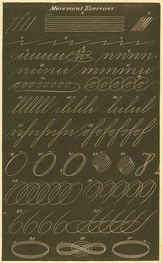 Spencerian Penmanship. http://www.ameshistoricalsociety.org/penmanship3.htm