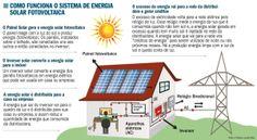 ENERGIA SOLAR FOTOVOLTAICA JORNAL A CIDADE