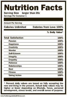 Nutrition Facts Label Nutrition Facts Template For