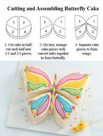 DIY Butterfly Birthday Cake