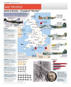 "War in Britain, Battle of Britian, triumph of the ""few"". World History, World War Ii, Ww2 Facts, Aviation Theme, Battle Of Britain, Military History, Warfare, Planer, American History"