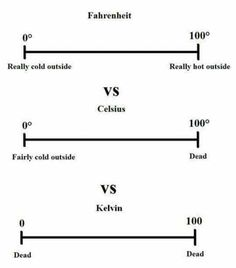 Temperatures on different scales 😁