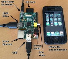 Raspberry pi iphone.