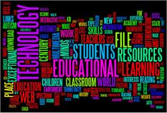 Using a word cloud to gain an understanding of students' perceptions and views of the library.
