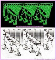 Crochet Lace Edging, Crochet Doily Patterns, Crochet Borders, Crochet Chart, Crochet Doilies, Knit Crochet, Different Stitches, Holiday Crochet, Crochet Instructions