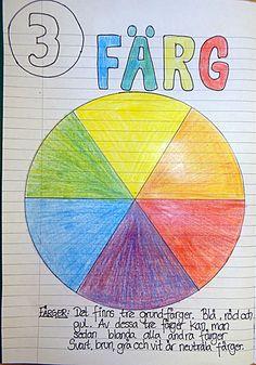Nu är det dags för Konstens grunder NR 3 Färger. Vi startat upp med att prata om de fantastiska färgerna RÖD, GUL och BLÅ. Dessa tre färger är det viktigaste färgerna av alla! De kallas primära f…