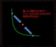 f:id:YoshifumiOkawa:20100420102157g:image