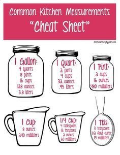Common Kitchen Measurements ?Cheat Sheet? Printable . . . Just In Time For Holiday Cooking!