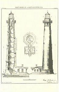 Cape Hatteras Lighthouse Architectural Blueprint Art Print