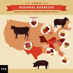 Discover the many flavors of Barbecue throughout the United States.