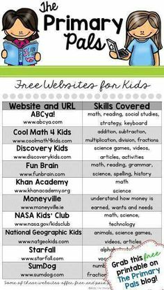 Check out these free websites for kids. ABCya, Cool Math 4 Kids, Discovery Kids and more. Check out these free websites for kids. ABCya, Cool Math 4 K. E Learning, Learning Websites For Kids, Preschool Learning, Educational Activities, In Kindergarten, Learning Activities, Teaching Kids, Math Websites, Learning Process