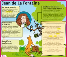 Printer Projects New York French Videos Free Hair Clips French Teacher, Teaching French, French Tenses, French Articles, Les Fables, Ap Literature, French Classroom, French History, History Teachers
