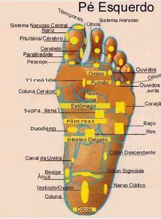 Djalma Reflexologia - mapa dos pés.