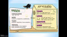 Analisi grammaticale con il metodo analogico di Camillo Bortolato (dicembre…